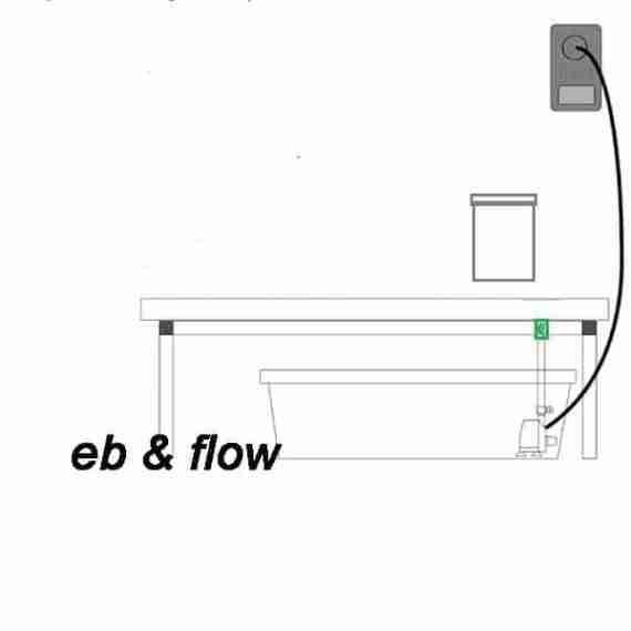 eb & flow irrigatie tekening met tekst
