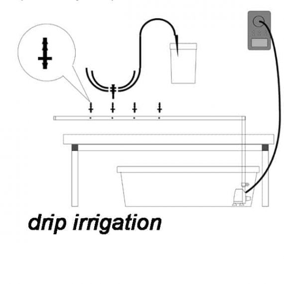 tekening drip irrigation met tekst