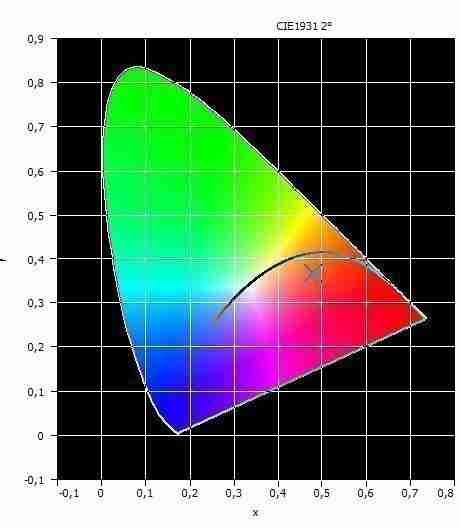 Sanlight Q4W spectrum